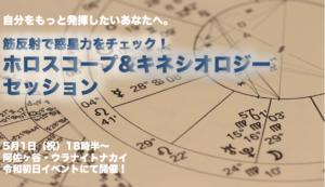 惑星のコンディションをチャート化する。